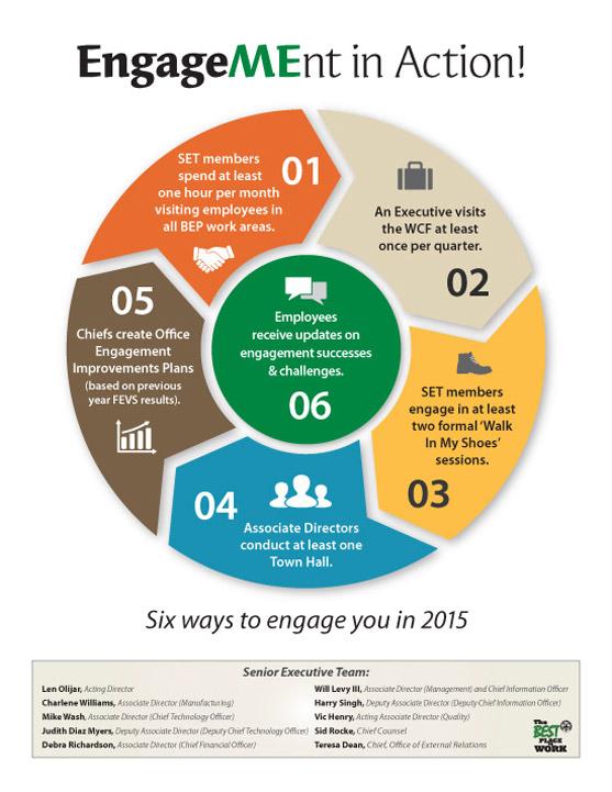 EIN Infographic Poster
